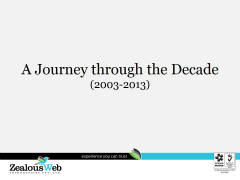 Journey of ZealousWeb