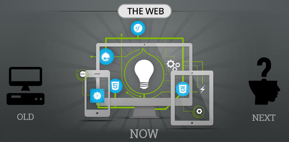 Most recent Trends For Web Design