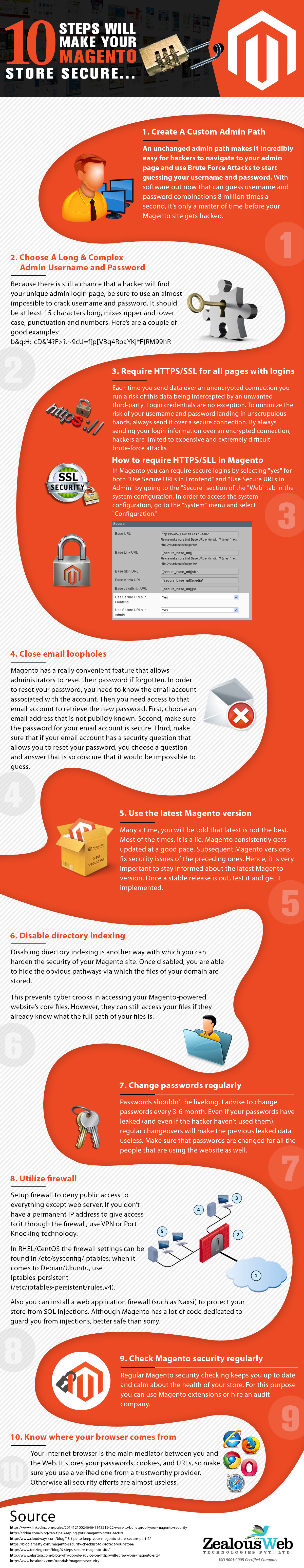 infography-magento-web-design