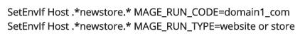 Magento Multistore Setup Code