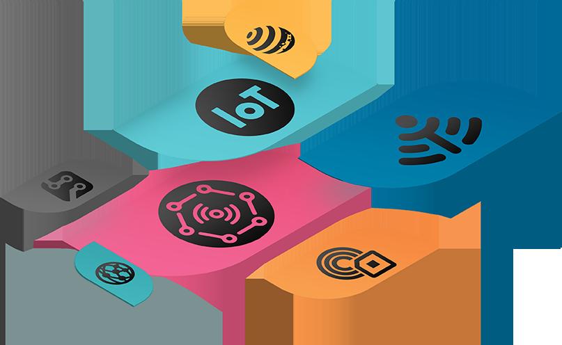 Technology Iot