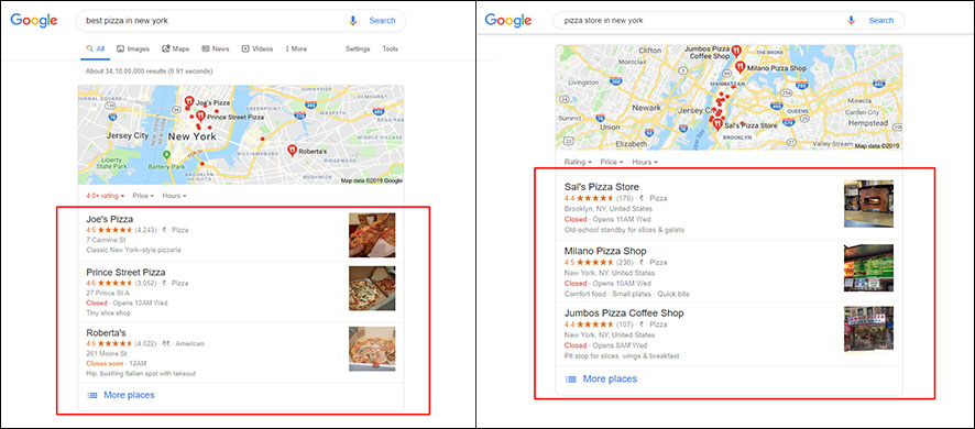 Outrank Competitors using effective Keyword Strategy